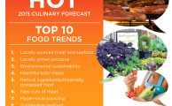 The National Restaurant Association's Top 10 Food Trends for 2015