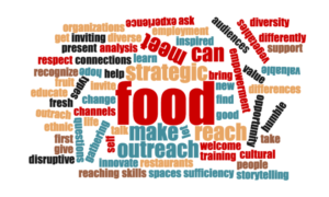 "A word cloud based on notes from FamilyFarmed's ""On The Table"" session."